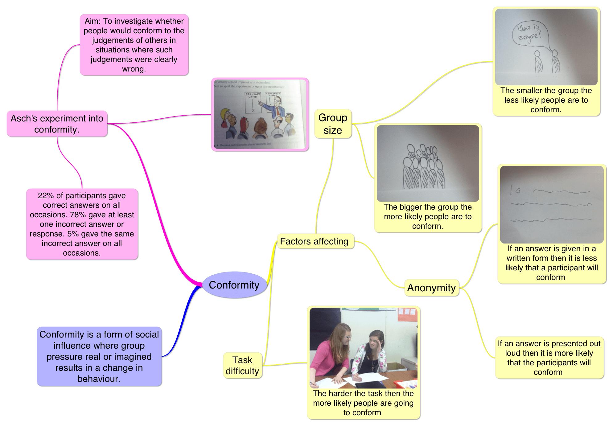 food technology coursework task analysis