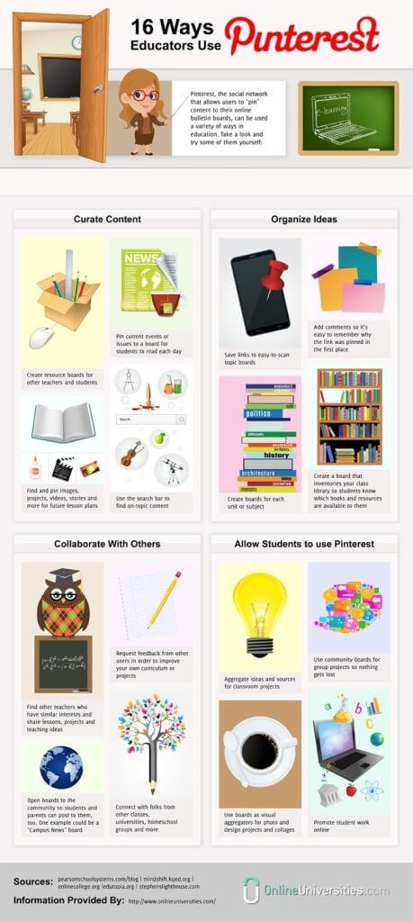 educators-use-pinterest