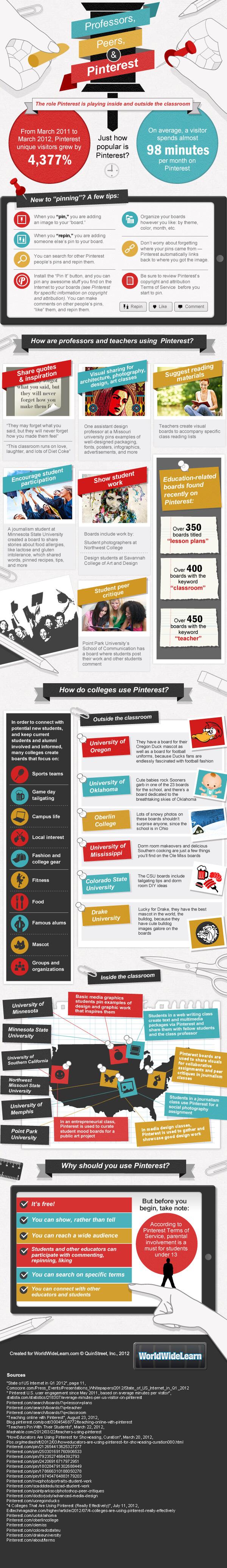 Pinterest learning