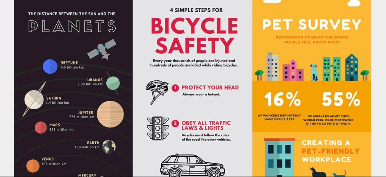 Like infographics? Love @Canva – ICTEvangelist