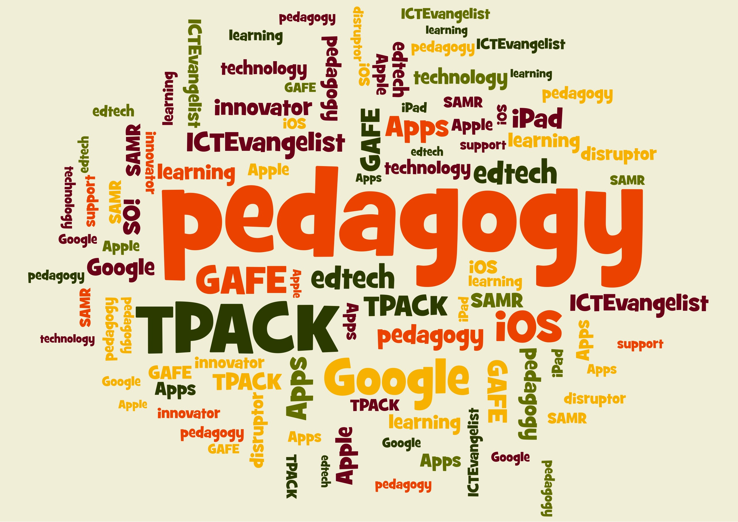Top six Apps for creating word clouds