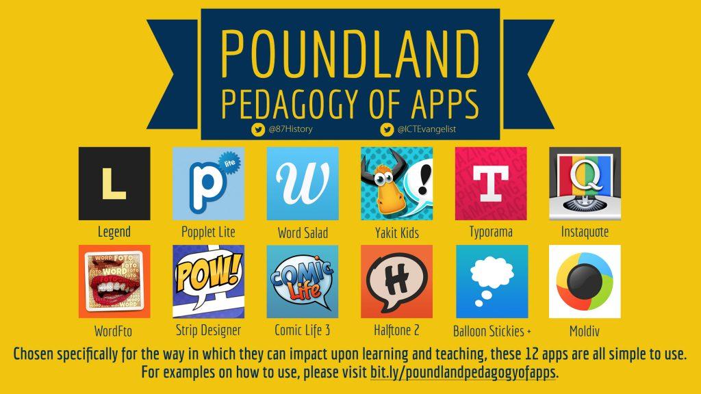 Poundland Pedagogy of Apps poster final