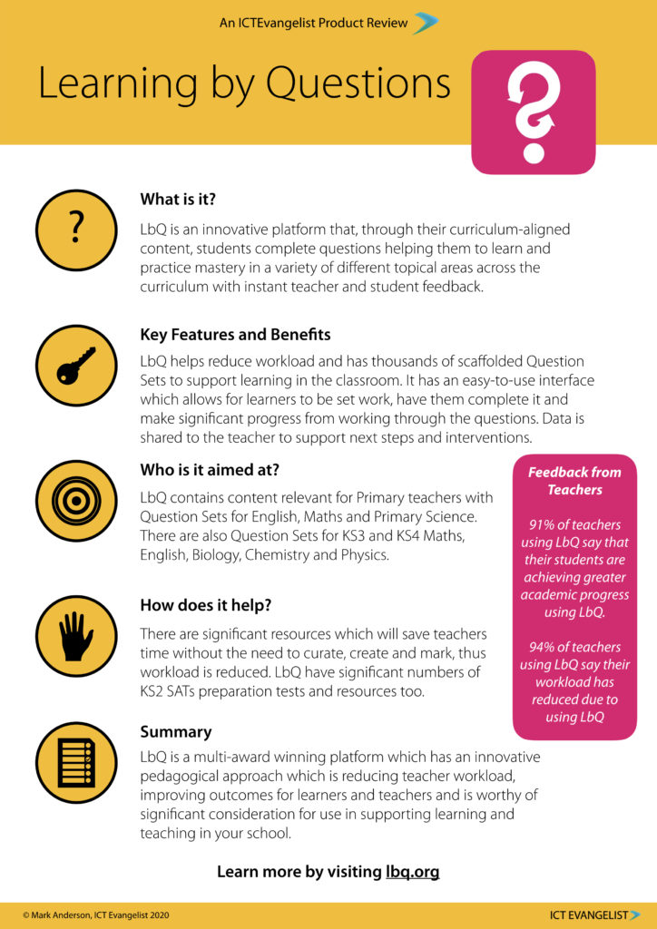 Learning by Questions Product Review Factsheet