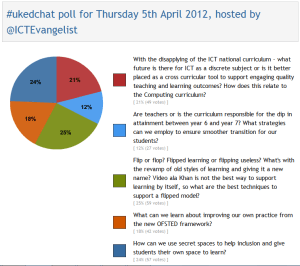 ukedchat poll winner