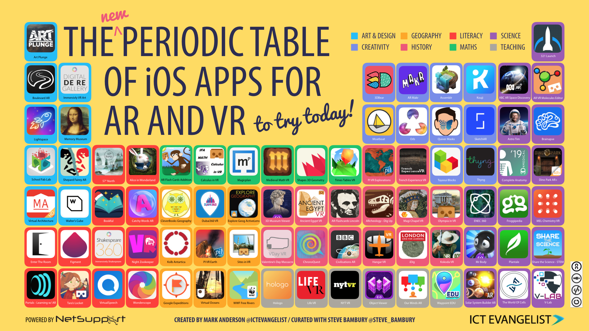 The Periodic Table of iOS Apps for AR and VR 2019