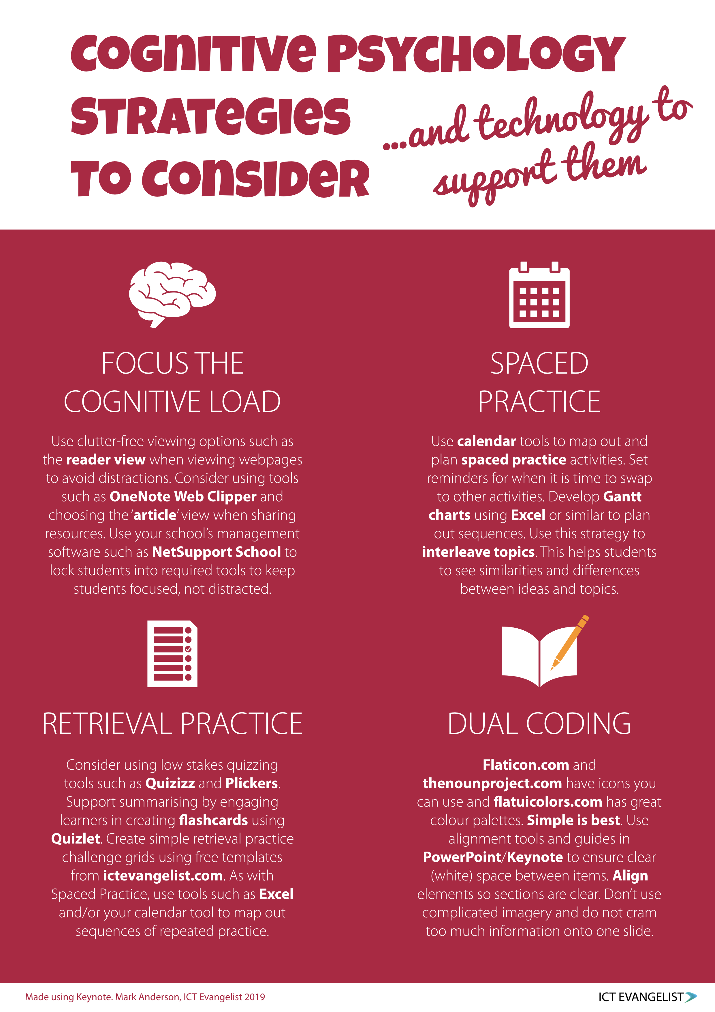An infographic exploring Cognitive Psychology Strategies To Consider